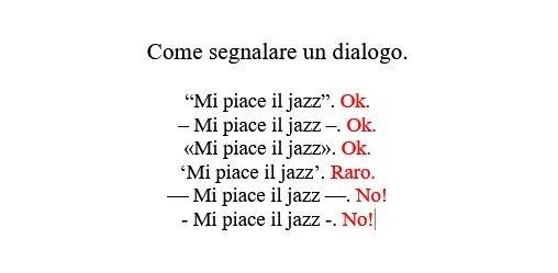 Come scrivere un dialogo punteggiatura