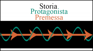 Premessa-300x164.png