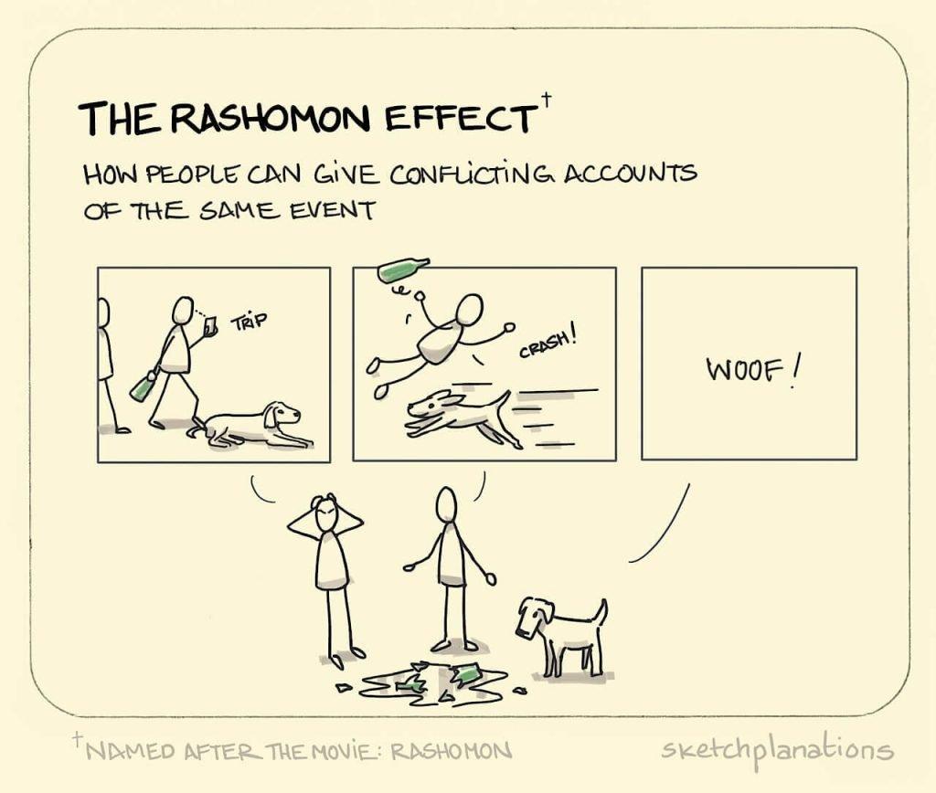 effetto Rashomon e verità relativa