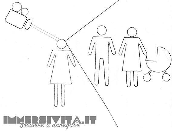 PDV Terza persona intima