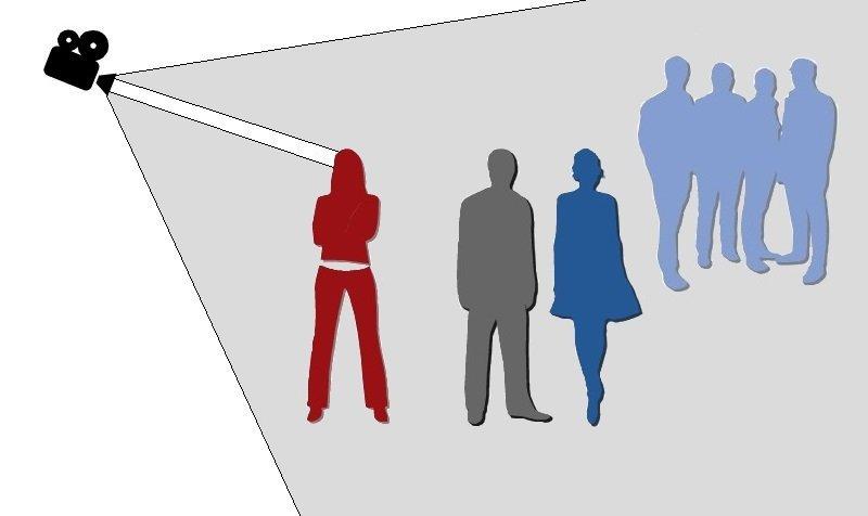 Punto di vista terza persona limitata