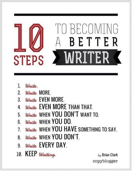 Scrivere il dannato romanzo